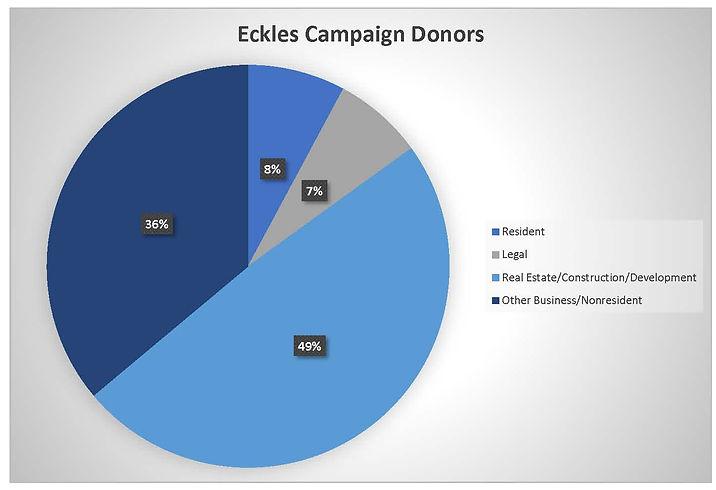 Eckles 102818.jpg