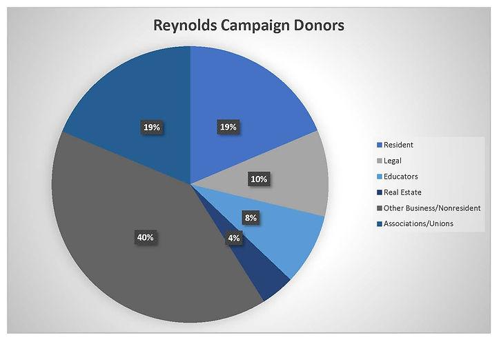 Reynolds 102818v2.jpg