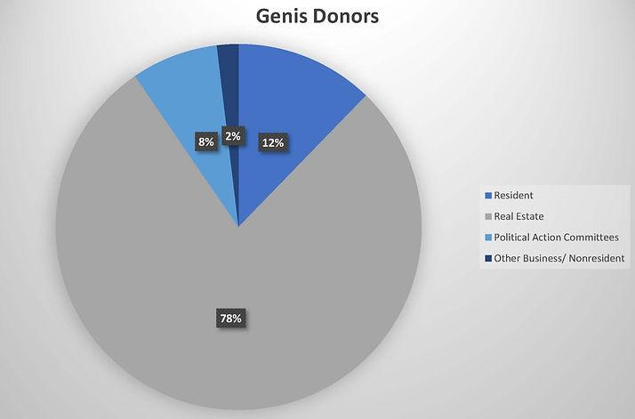 Genis%20110220_edited.jpg