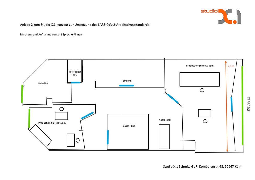 Studio X.1 Konzept SARS-CoV-2- Arbeitssc