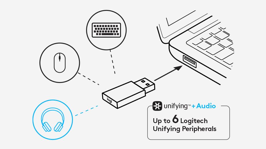 Kathea - Logitech Zone Wireless Headsets - One Unifying + Audio Receiver