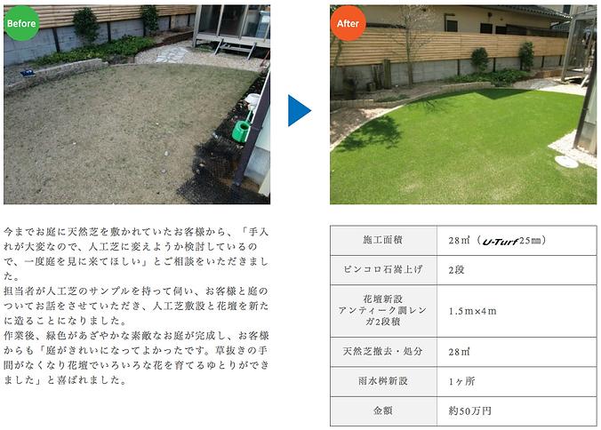 人工芝 広島