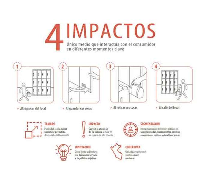 impactos.jpg