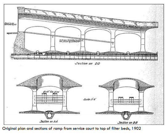 Historic Preservation Document: Ramp