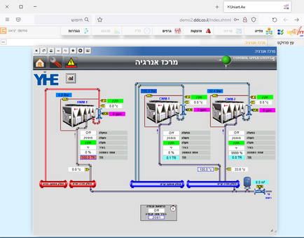 UniArt-4W תוכנה לבקרת מבנה