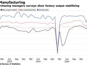 China manufacturing landscape in June 2021 - A total report