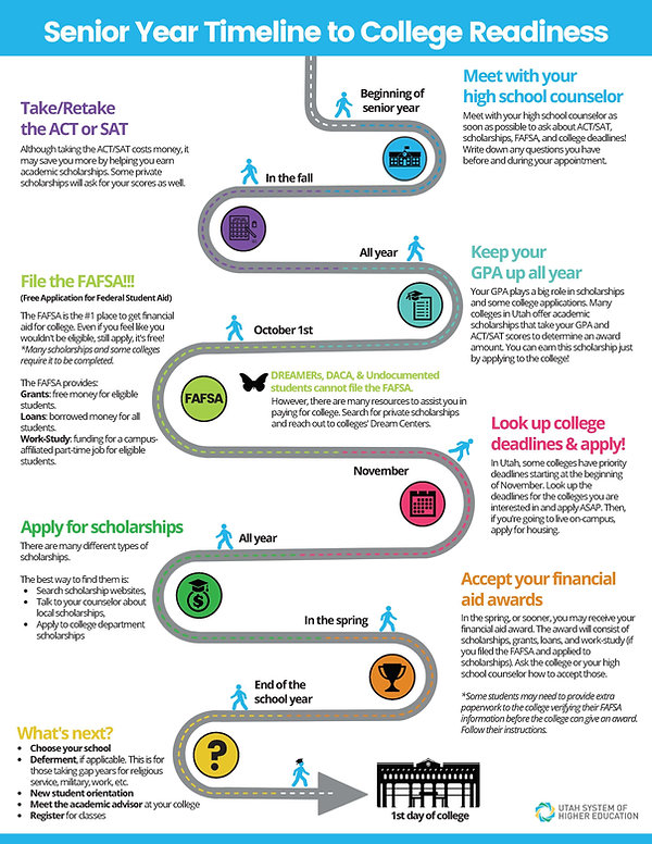 2021_senior-year-college-timeline (1).jpg