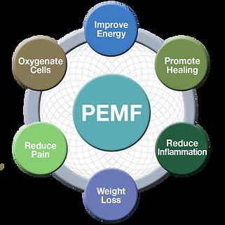 pemf-ADD.png