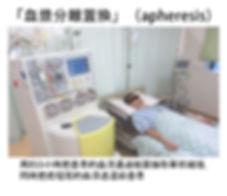Figure 27(繁體字).jpg