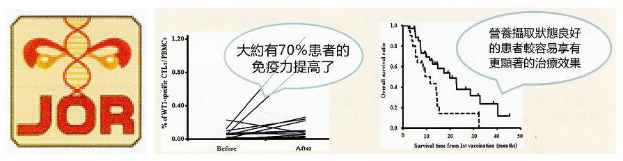 Figure 24(繁體字).jpg