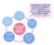 Figure 11(繁體字).jpg