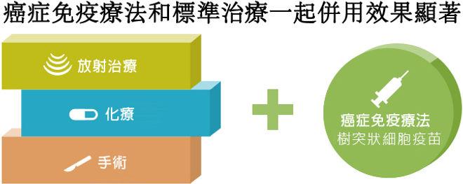 Figure 16(繁體字).jpg