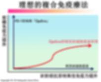Figure 25(繁體字).jpg