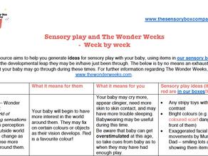 The Wonder Weeks...