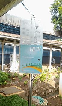 ARIA System