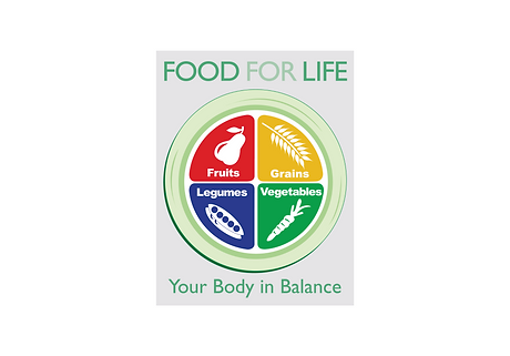 your body in balance.png