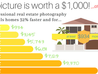 6 Little-Known Secrets About Real Estate Photos