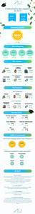 infographie indemnisation des stagiaires en 2019 par AJstage