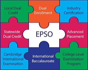 EPSO Graphic