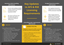 Key Updates to AFS and RSE Licensing Requirements