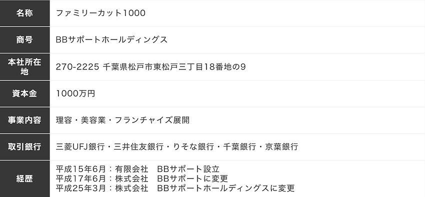 スクリーンショット 2021-06-29 14.31_edited.jpg