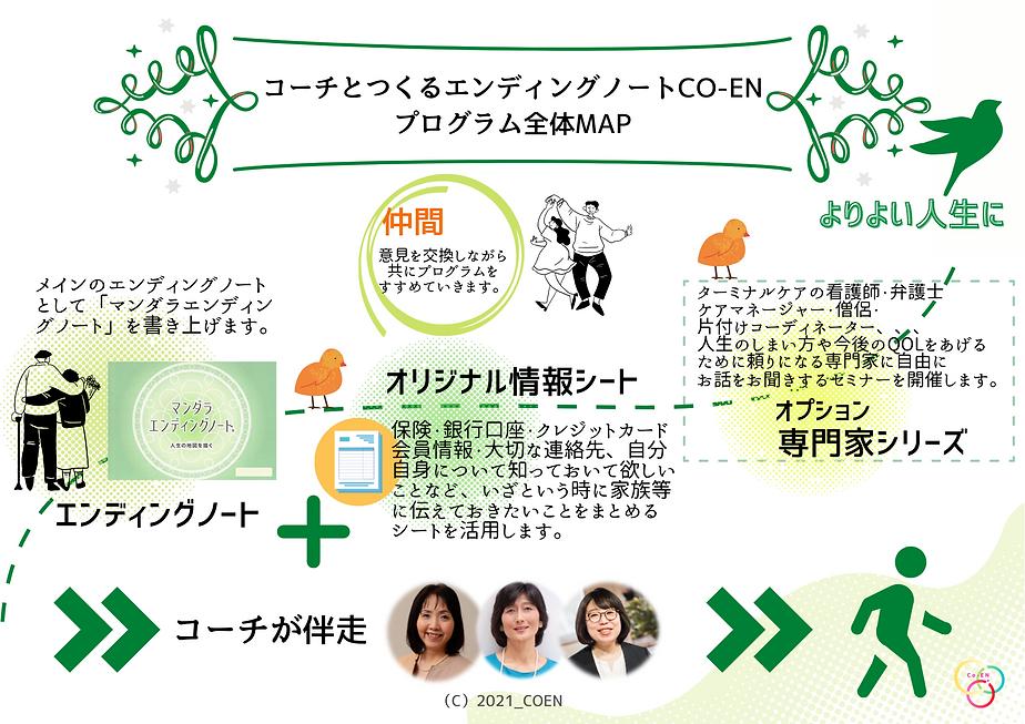 COENプログラムMAP.png