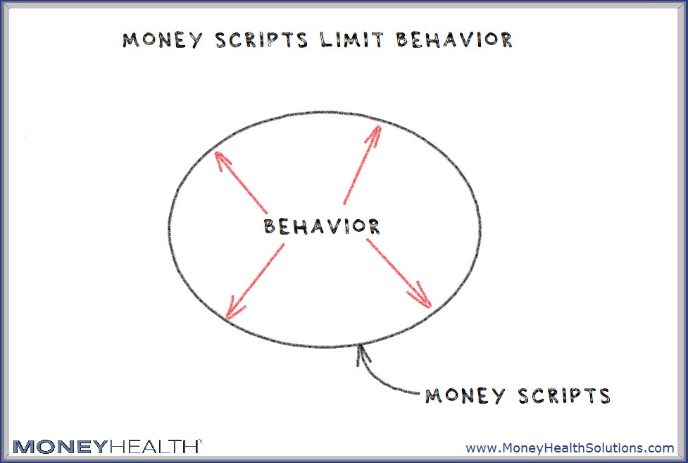 money scripts limit financial behavior