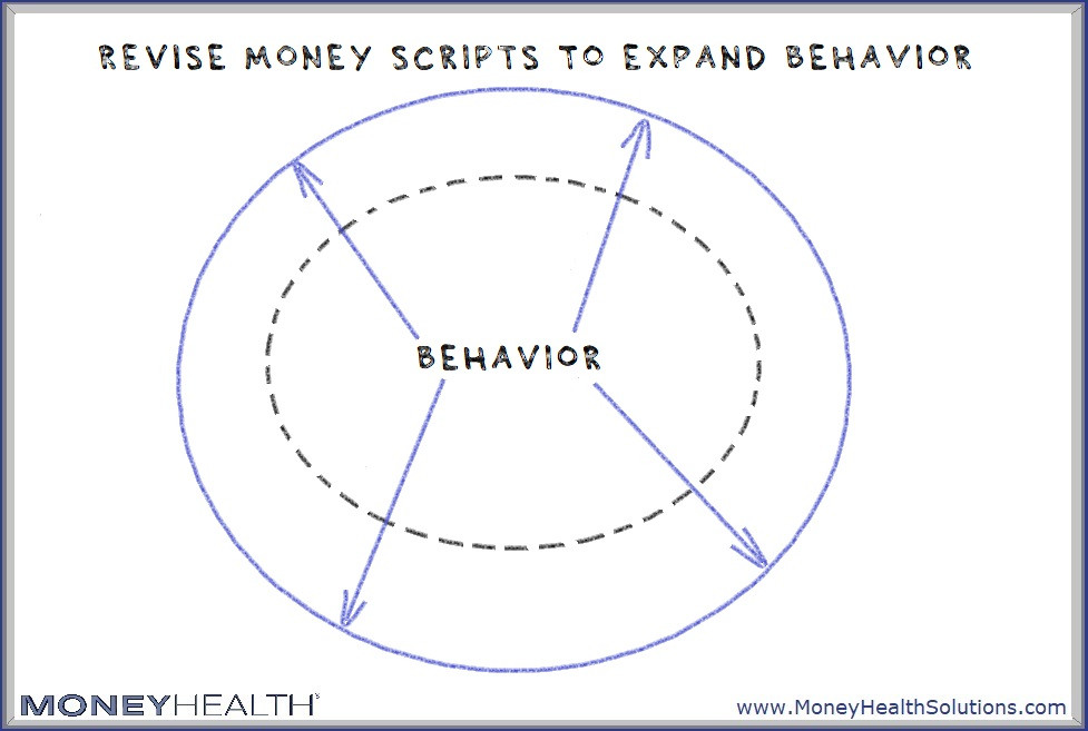 revise money scripts to expand financial behaviors