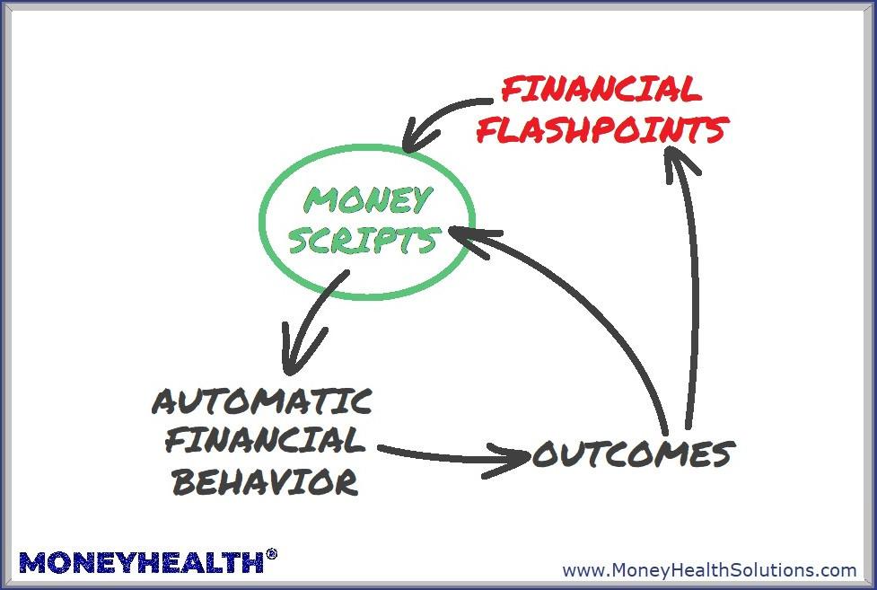 financial flashpoints change money scripts