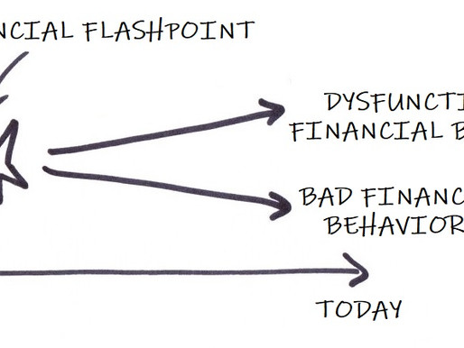 Financial Flashpoints: Money and Trauma