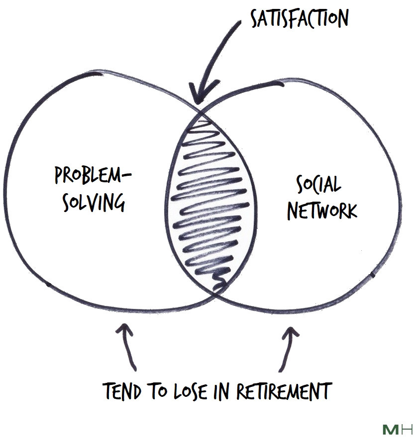losing social connections and problem solving in retirement