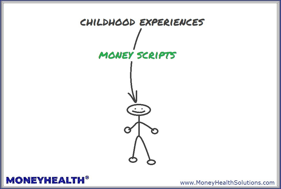 money scripts come from lessons learned in childhood