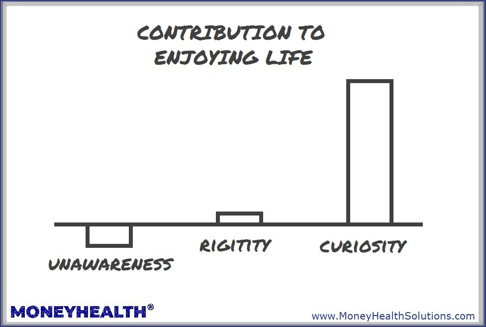 curiosity helps you enjoy life