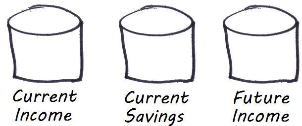 money buckets