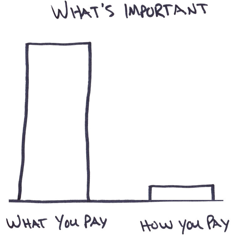 how to pay and what you pay