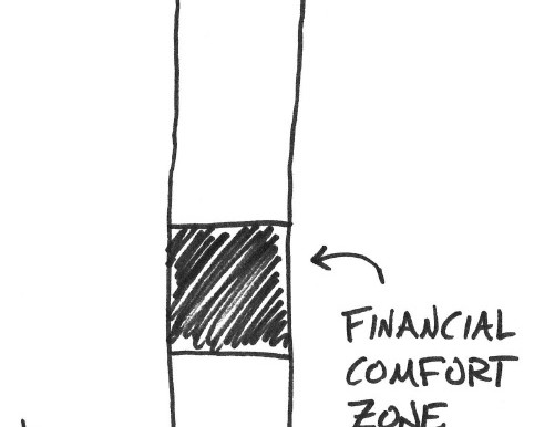 Too Much Money Can Be Stressful: Financial Comfort Zones