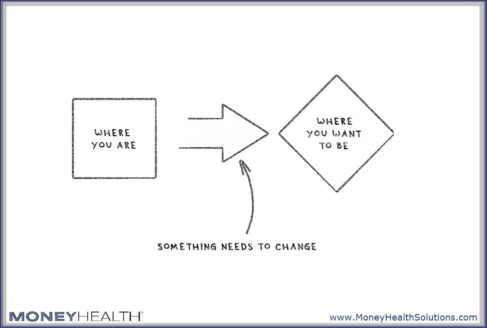 if where you are and where you want to be are not the same, something needs to change