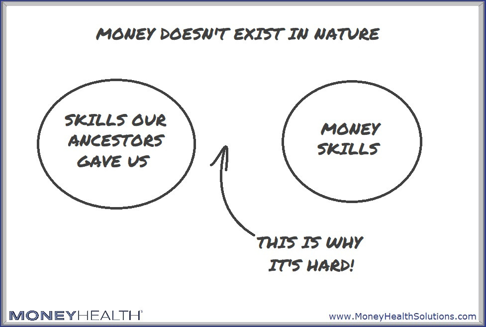 money doesn't exist in nature and that is why we have financial stress