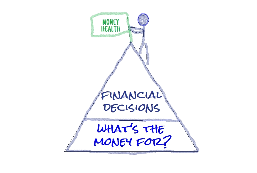 understand what the money's for to frame your financial decisions