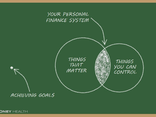 Living Without Financial Goals