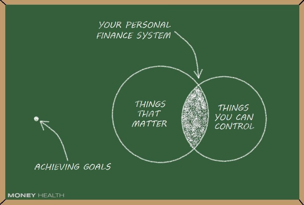 goals don't matter