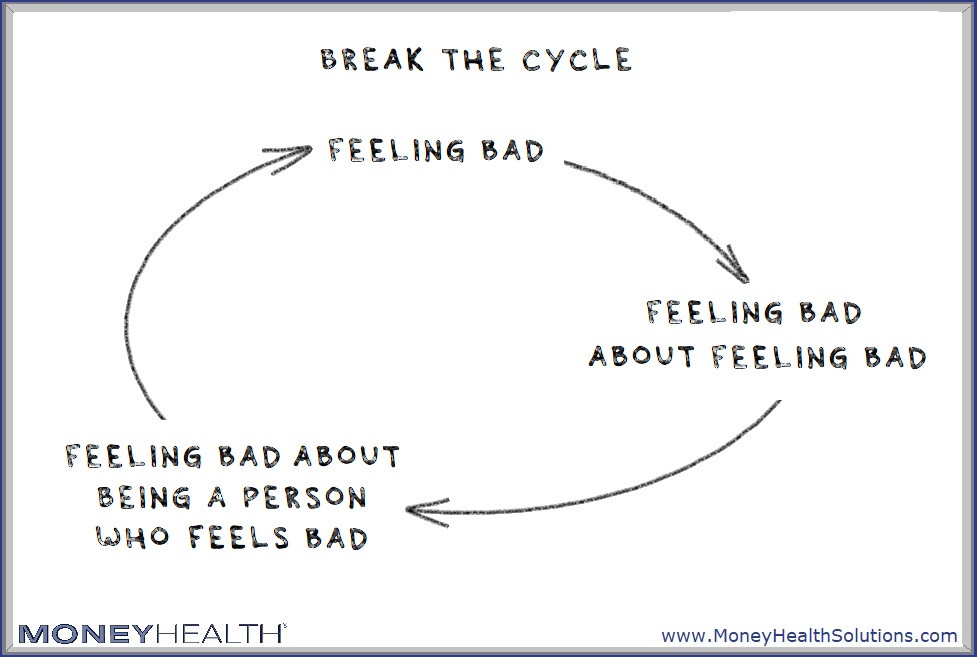 Preventing negative emotions is a great way to break the feedback loop