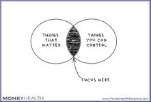 Focus on Things You Can Control That Matter