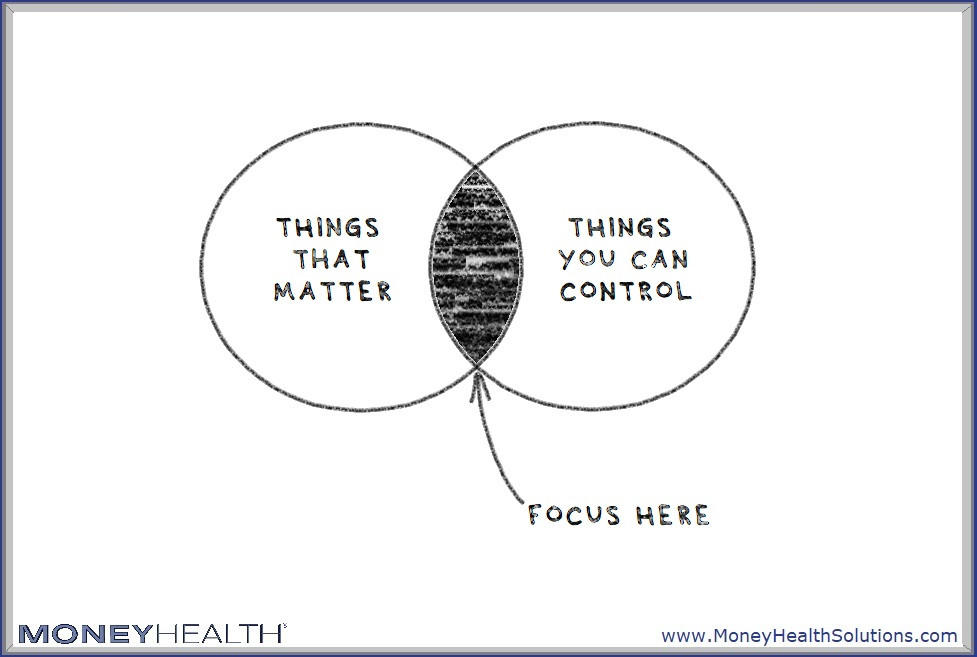 focus on things that matter and are in your control