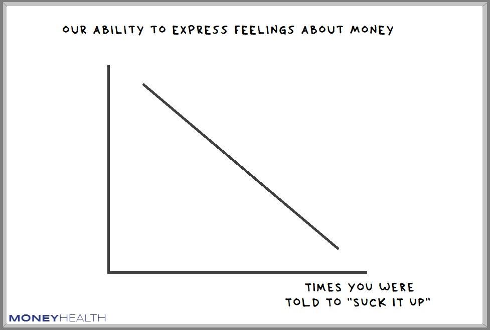 struggle to express feelings