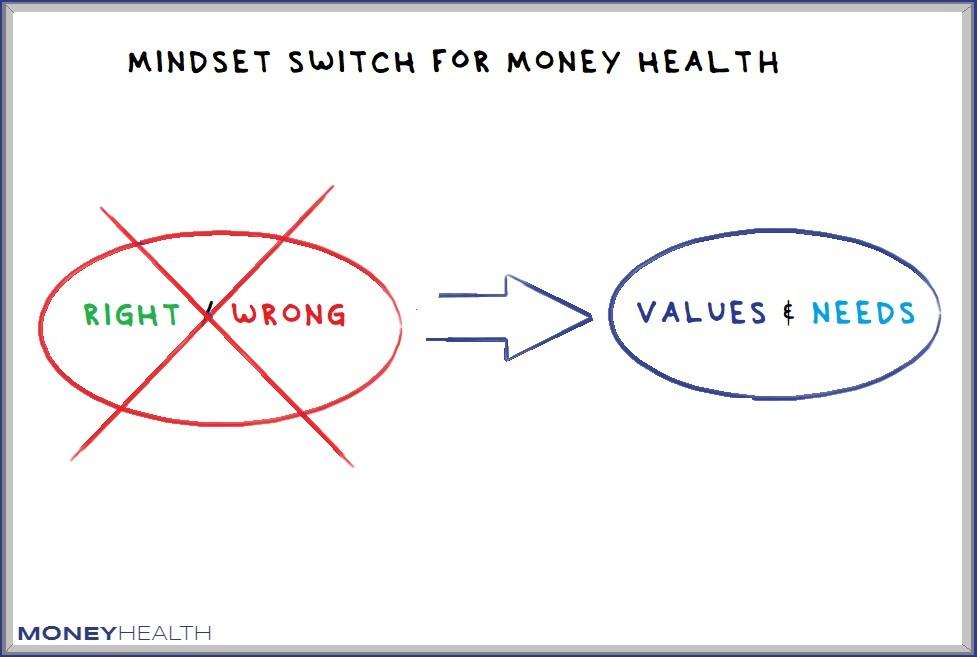 mindset change for money health