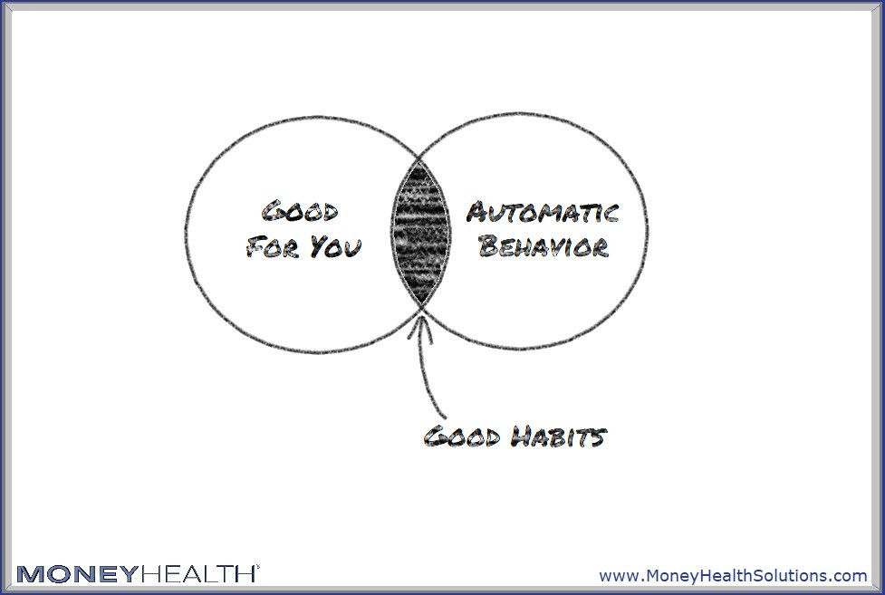 good money habits are automatic behaviors that are good for you