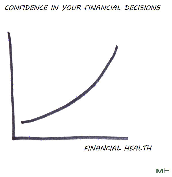 improving your financial health gives you confidence