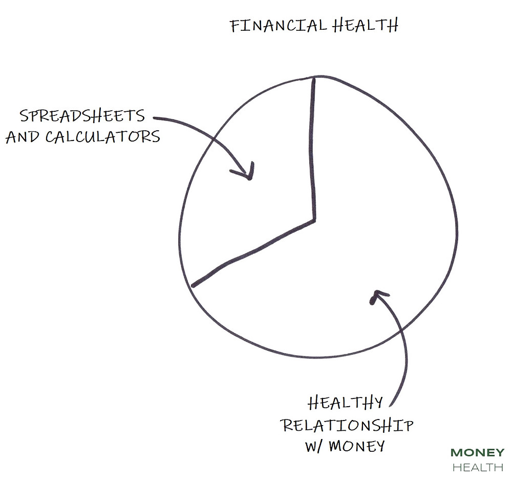 math only accounts for a small portion of financial health