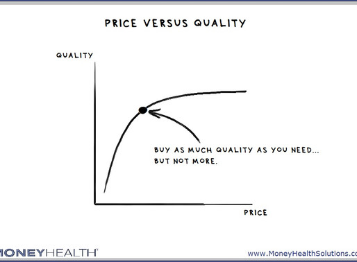 How to Evaluate Your Purchases